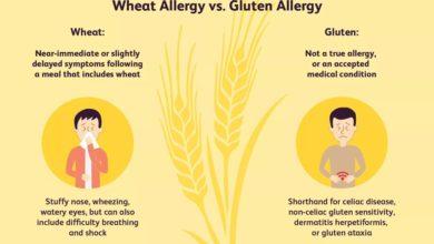 小麦过敏的症状,原因,诊断和治疗的照片